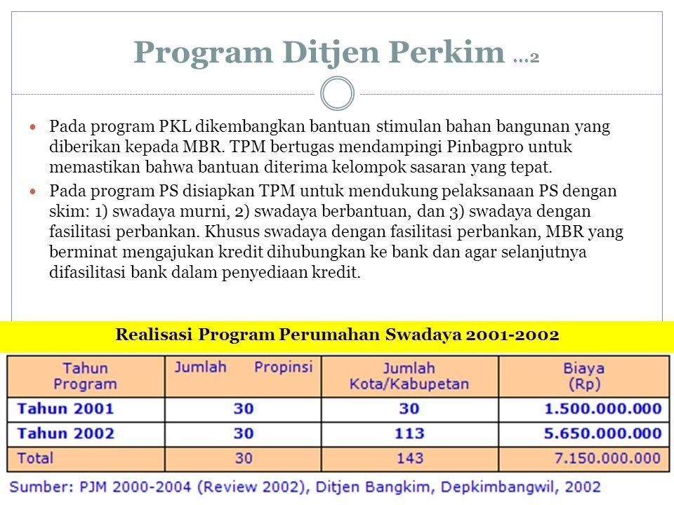 Realisasi Program Perumahan Swadaya 2001-2002