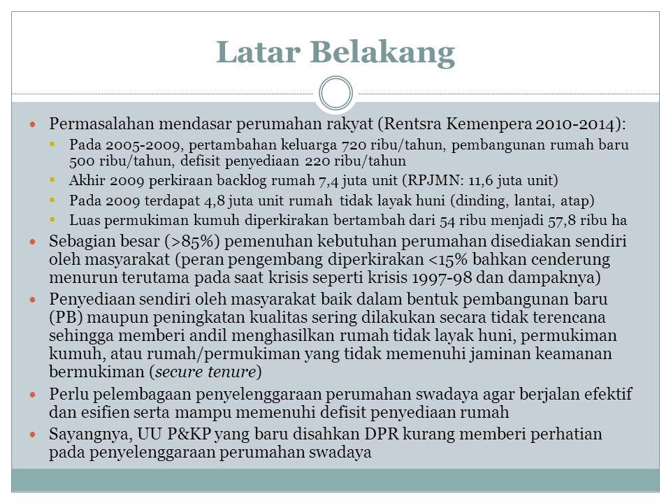 Latar Belakang Permasalahan mendasar perumahan rakyat (Rentsra Kemenpera 2010-2014):