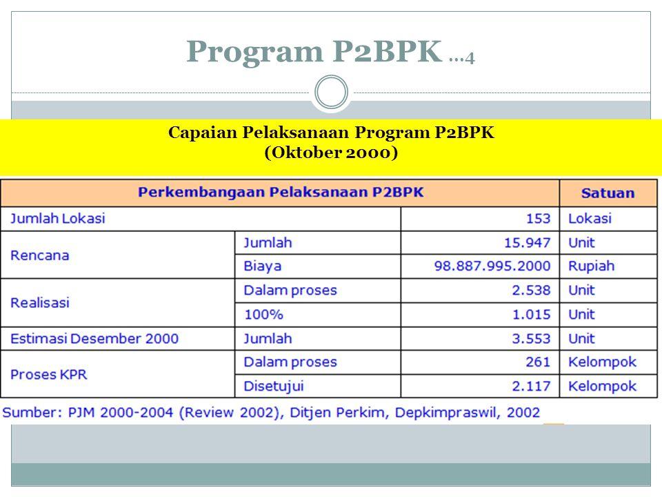 Capaian Pelaksanaan Program P2BPK