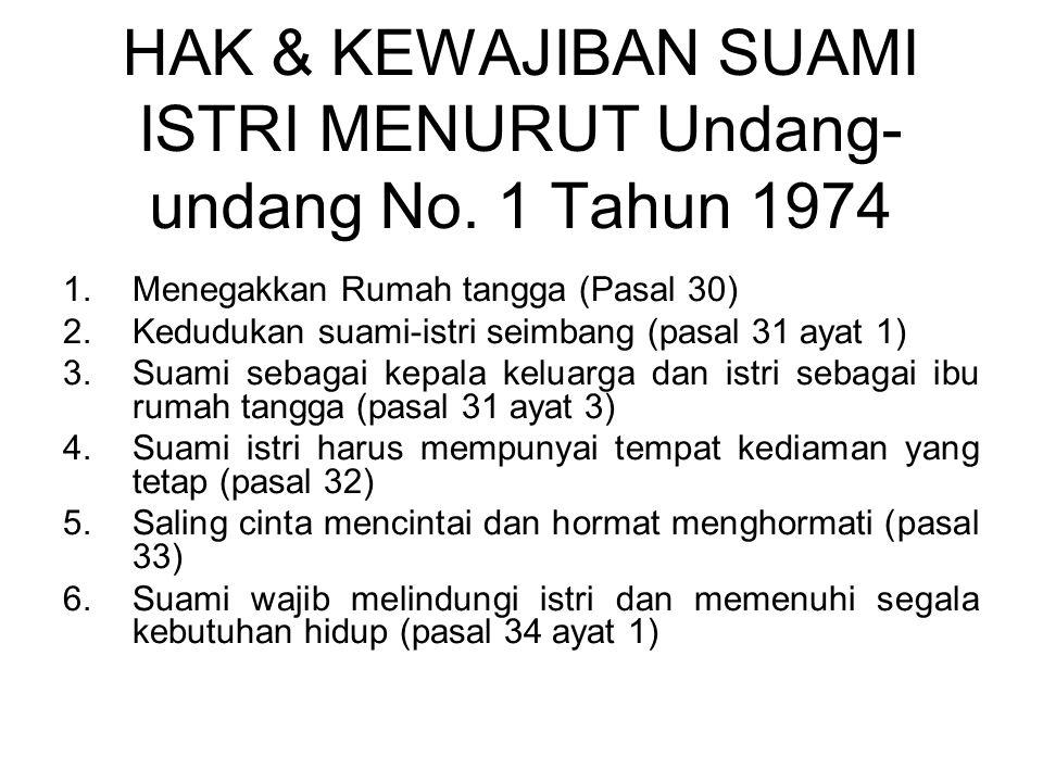 HAK & KEWAJIBAN SUAMI ISTRI MENURUT Undang-undang No. 1 Tahun 1974