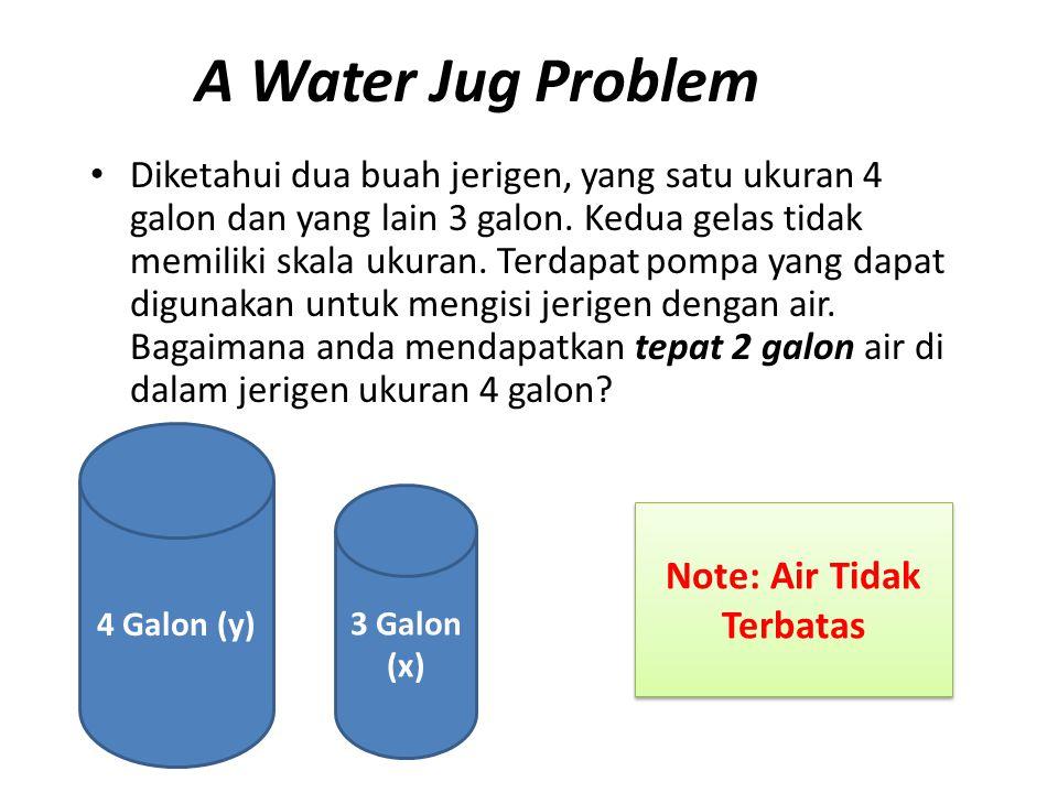 Note: Air Tidak Terbatas