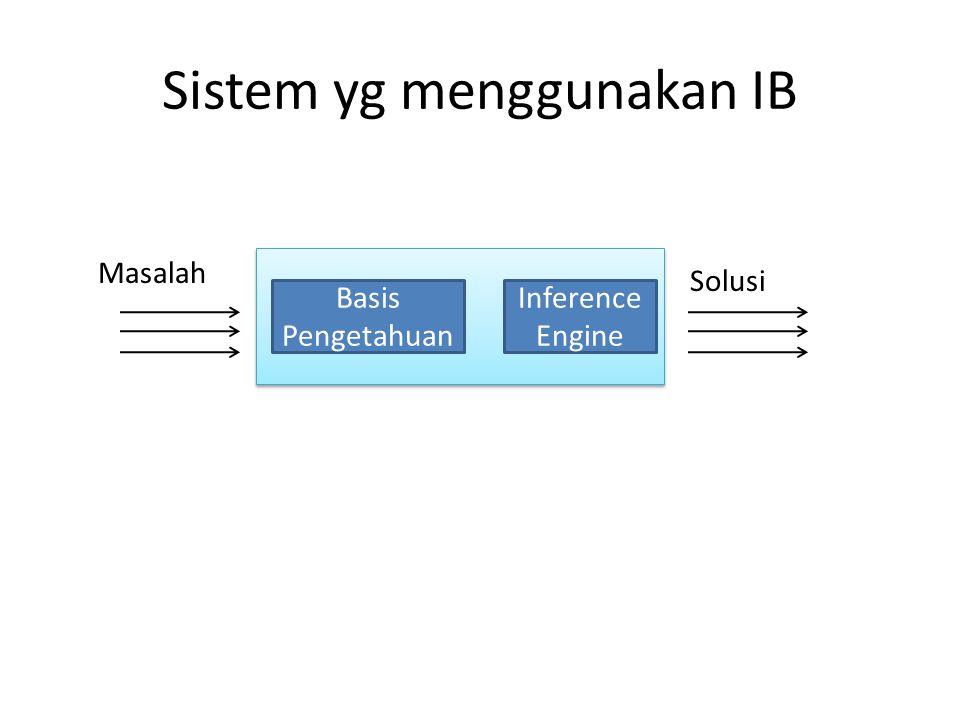 Sistem yg menggunakan IB
