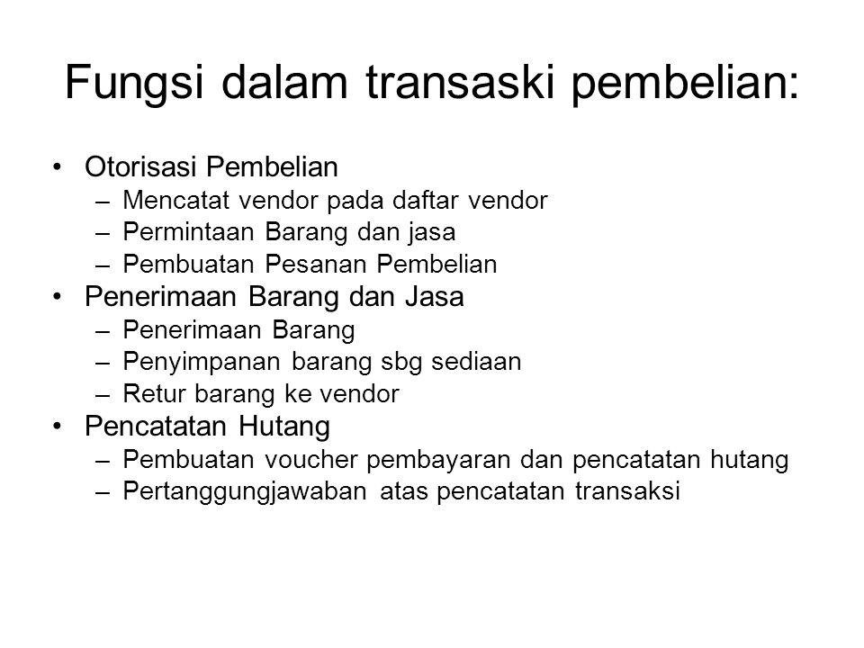 Fungsi dalam transaski pembelian: