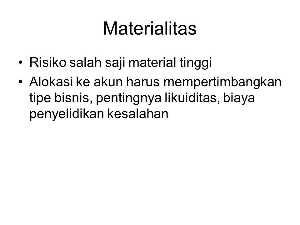 Materialitas Risiko salah saji material tinggi