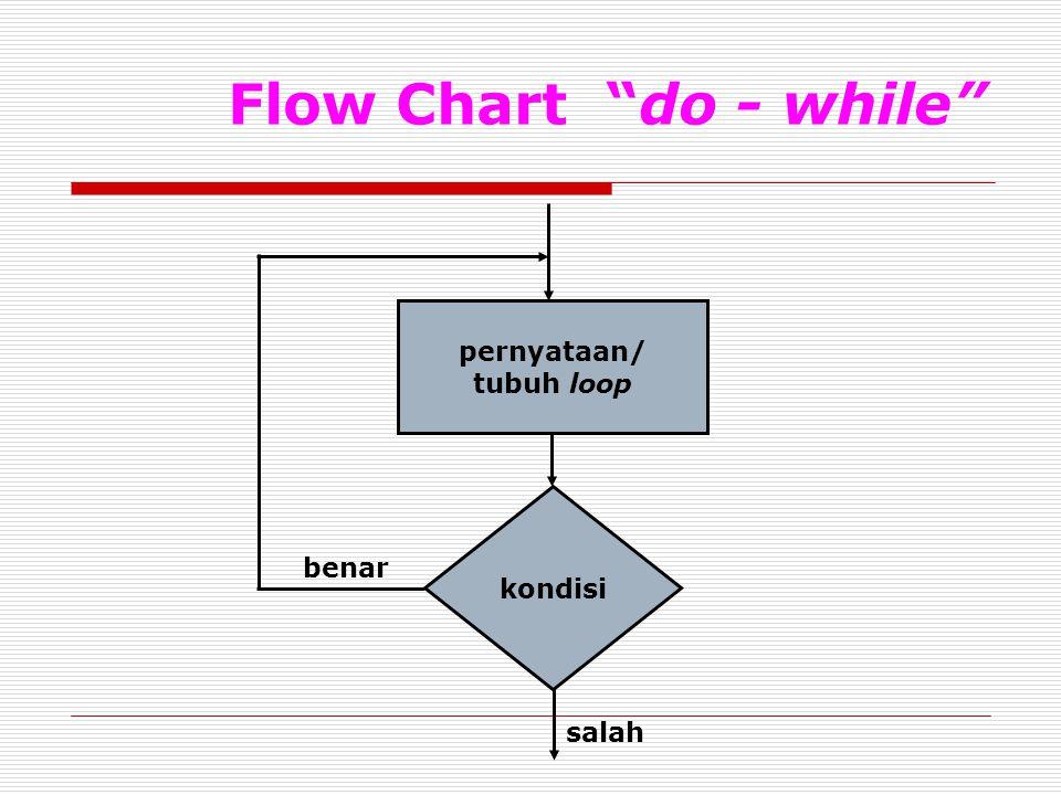 Flow Chart do - while pernyataan/ tubuh loop kondisi benar salah