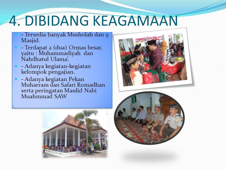 4. DIBIDANG KEAGAMAAN - Tersedia banyak Musholah dan 9 Masjid.