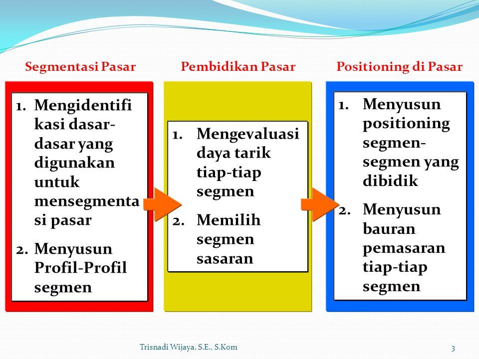 Mengidentifikasi dasar-dasar yang digunakan untuk mensegmentasi pasar