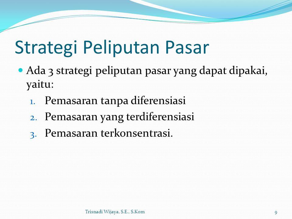 Strategi Peliputan Pasar