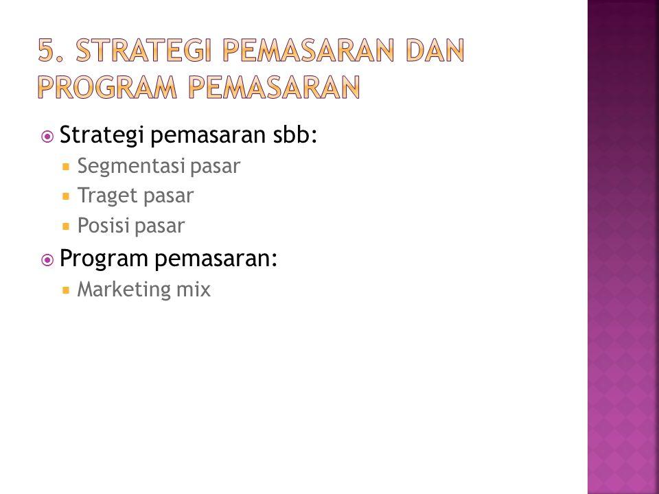 5. Strategi Pemasaran dan program pemasaran