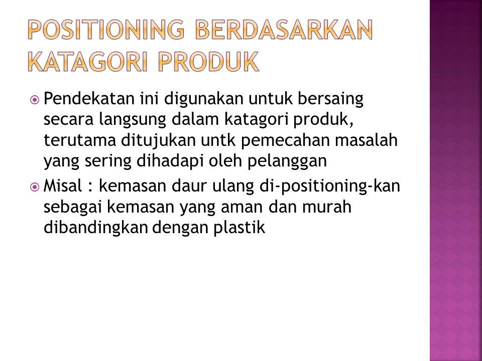 Positioning berdasarkan katagori produk