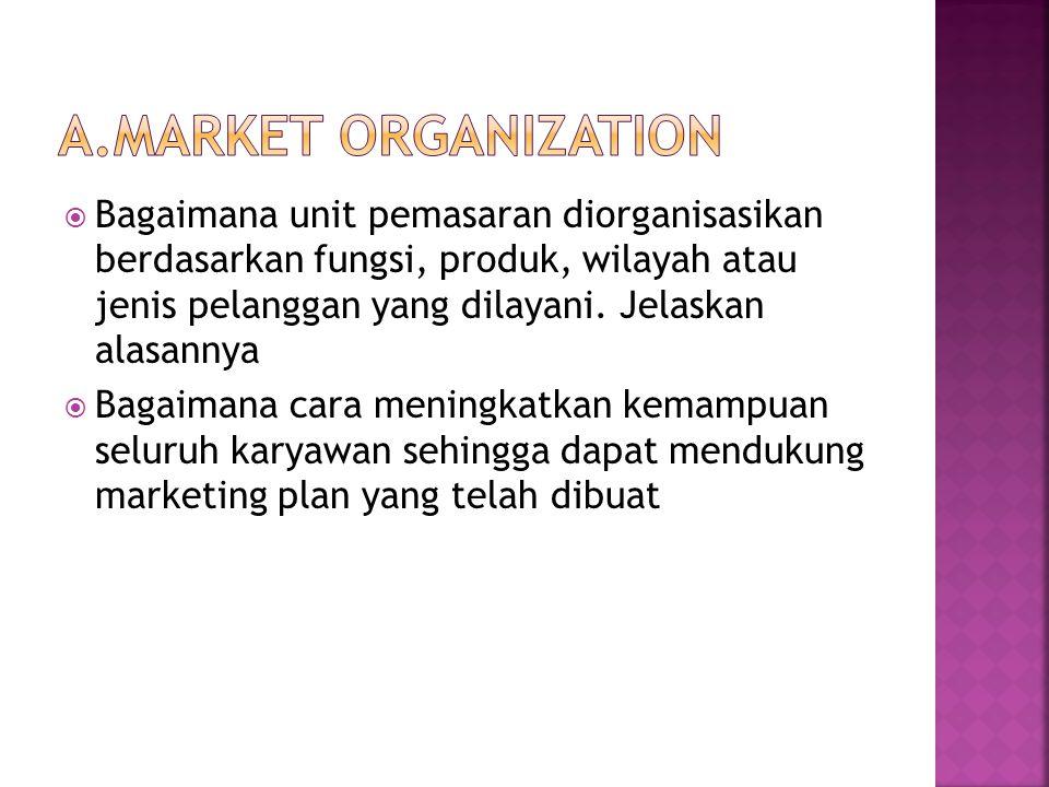 A.Market Organization