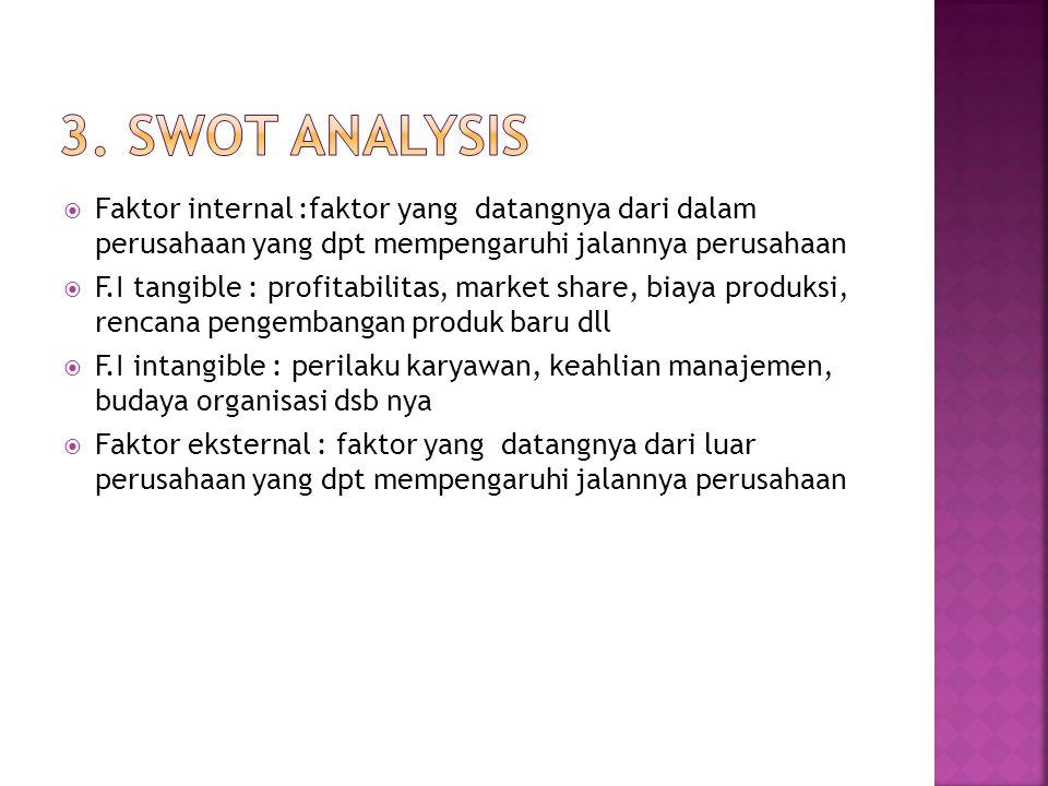 3. SWOT ANALYSIS Faktor internal :faktor yang datangnya dari dalam perusahaan yang dpt mempengaruhi jalannya perusahaan.