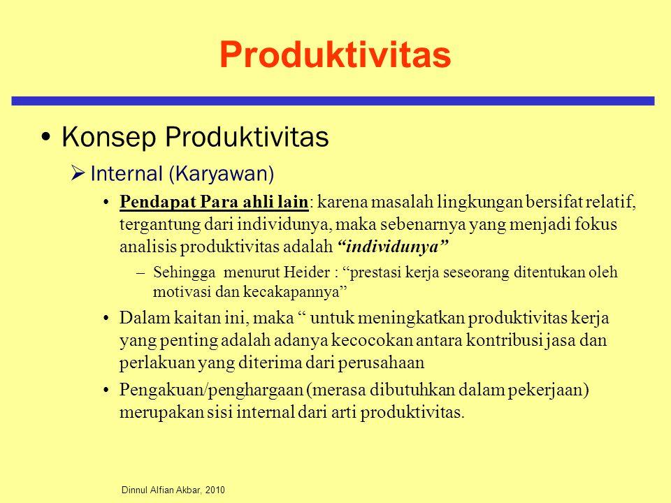 Produktivitas Konsep Produktivitas Internal (Karyawan)