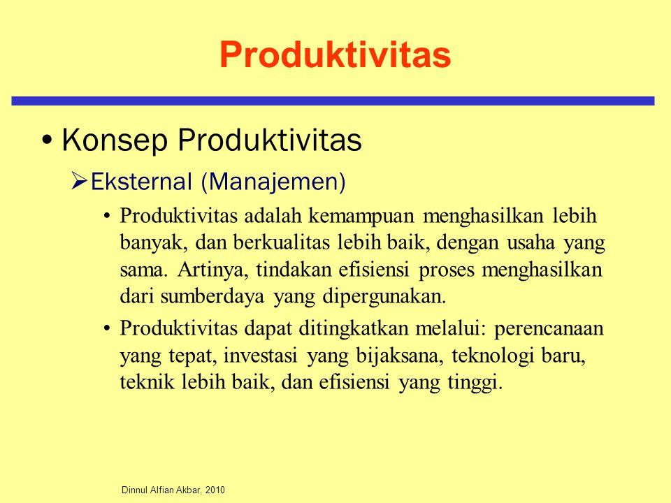Produktivitas Konsep Produktivitas Eksternal (Manajemen)