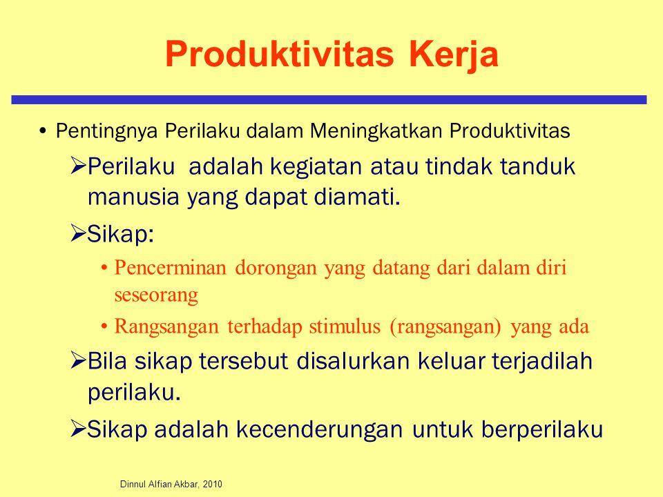 Produktivitas Kerja Pentingnya Perilaku dalam Meningkatkan Produktivitas. Perilaku adalah kegiatan atau tindak tanduk manusia yang dapat diamati.