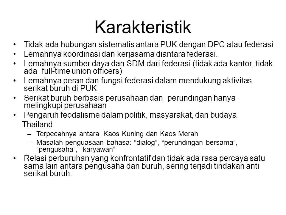 Karakteristik Tidak ada hubungan sistematis antara PUK dengan DPC atau federasi. Lemahnya koordinasi dan kerjasama diantara federasi.