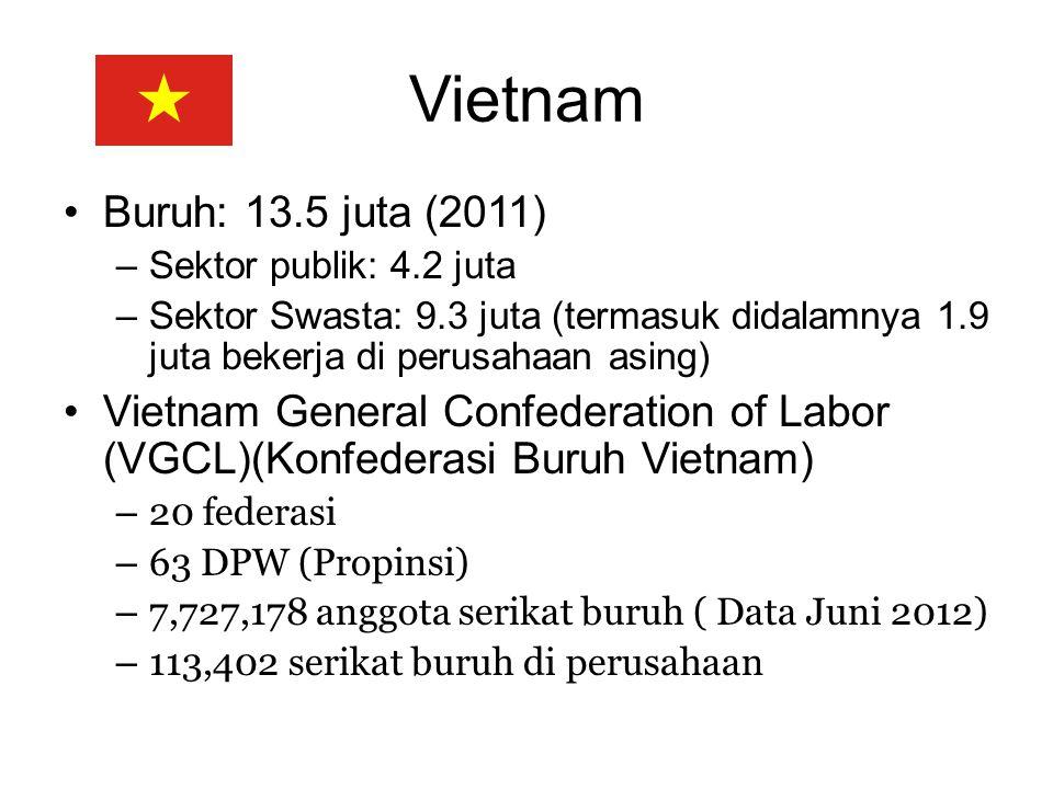 Vietnam Buruh: 13.5 juta (2011) Sektor publik: 4.2 juta. Sektor Swasta: 9.3 juta (termasuk didalamnya 1.9 juta bekerja di perusahaan asing)