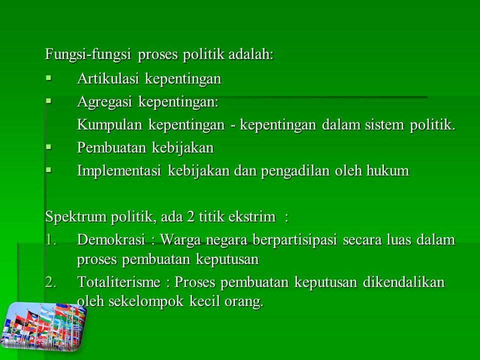 Fungsi-fungsi proses politik adalah: