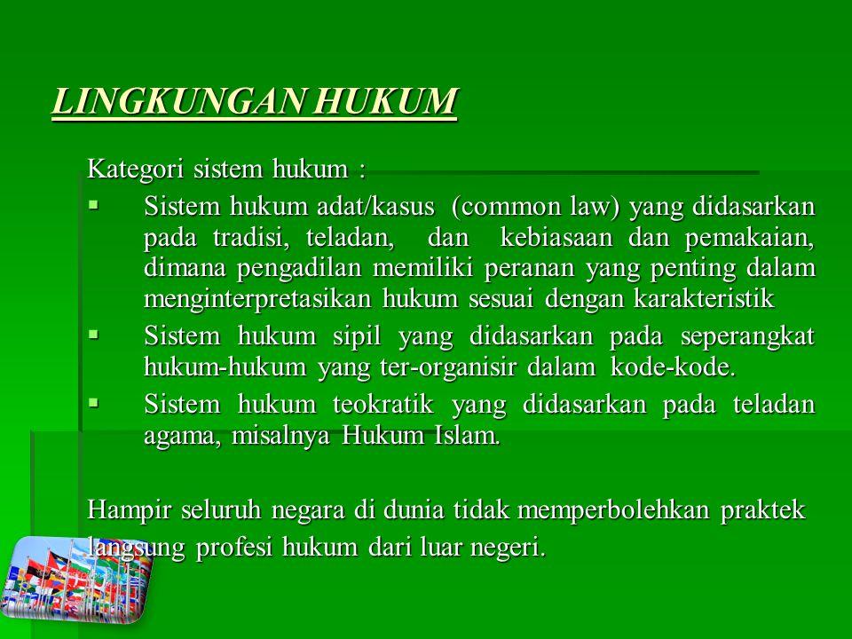 LINGKUNGAN HUKUM Kategori sistem hukum :