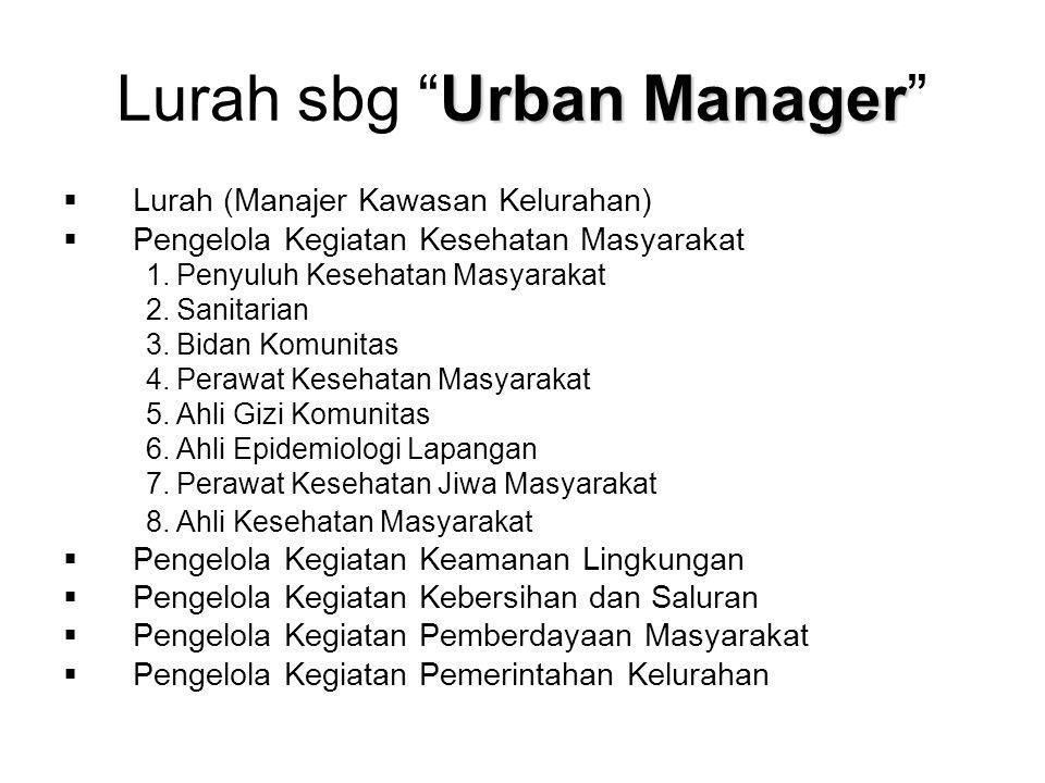 Lurah sbg Urban Manager