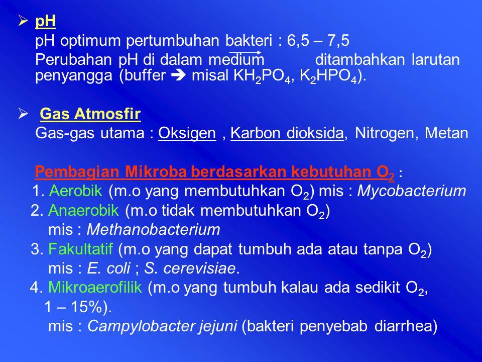 pH optimum pertumbuhan bakteri : 6,5 – 7,5