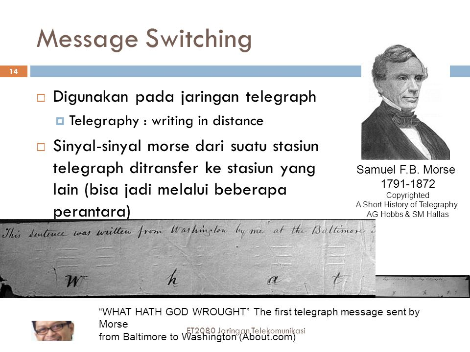 A Short History of Telegraphy