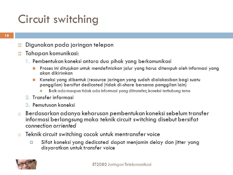 Circuit switching Digunakan pada jaringan telepon Tahapan komunikasi: