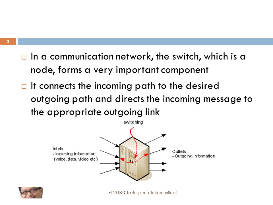 In a communication network, the switch, which is a node, forms a very important component