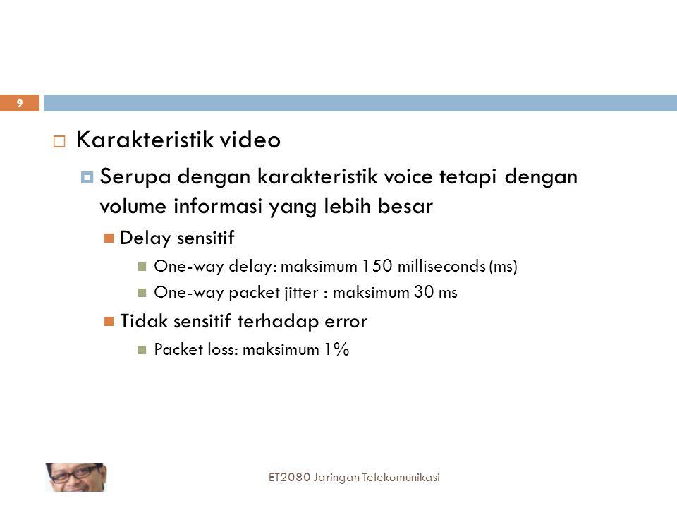 Karakteristik video Serupa dengan karakteristik voice tetapi dengan volume informasi yang lebih besar.