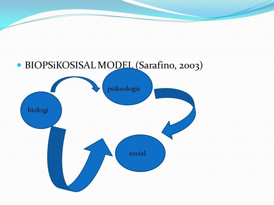 BIOPSiKOSISAL MODEL (Sarafino, 2003)