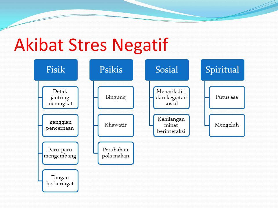 Akibat Stres Negatif Fisik Psikis Sosial Spiritual