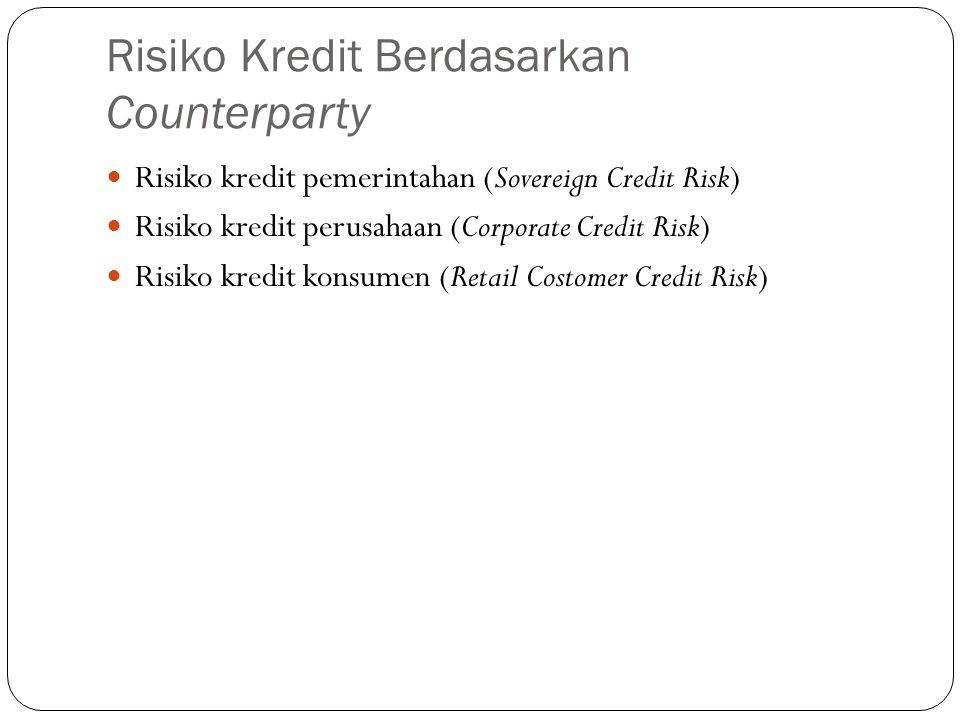 Risiko Kredit Berdasarkan Counterparty
