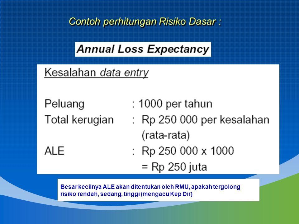 Contoh perhitungan Risiko Dasar :