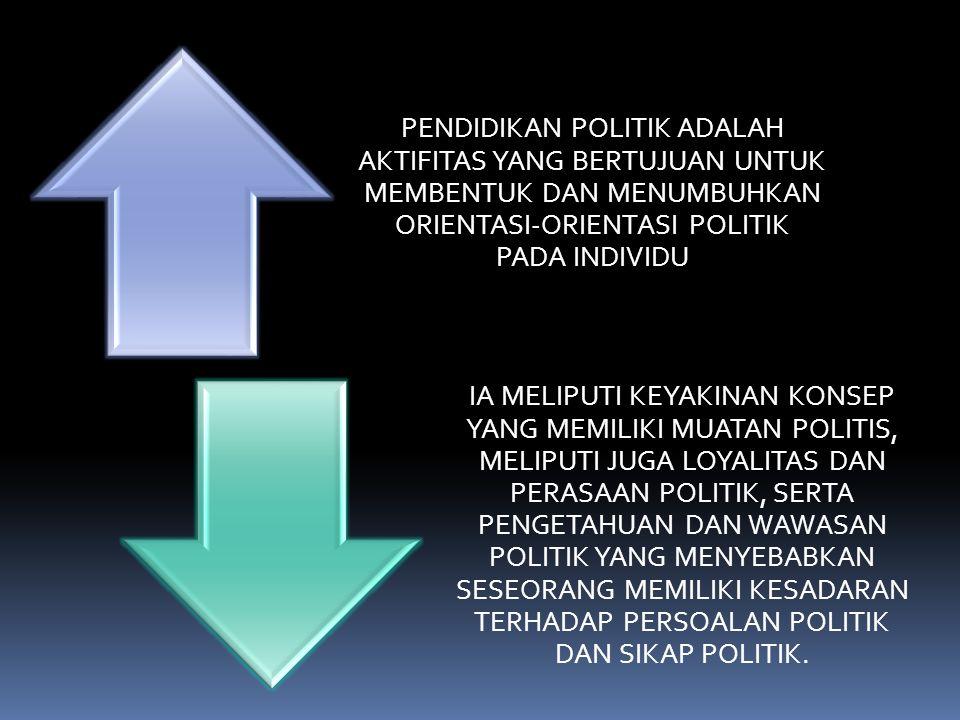 PENDIDIKAN POLITIK ADALAH AKTIFITAS YANG BERTUJUAN UNTUK MEMBENTUK DAN MENUMBUHKAN ORIENTASI-ORIENTASI POLITIK PADA INDIVIDU