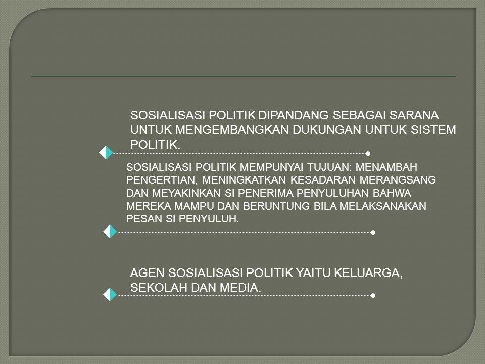 SOSIALISASI POLITIK DIPANDANG SEBAGAI SARANA