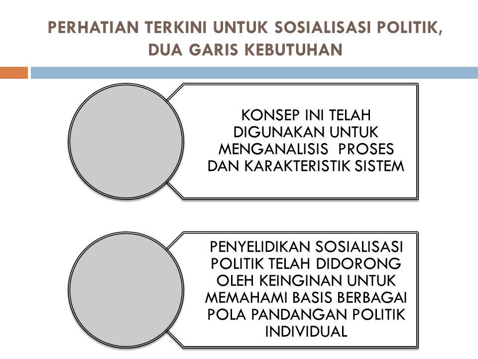 PERHATIAN TERKINI UNTUK SOSIALISASI POLITIK, DUA GARIS KEBUTUHAN