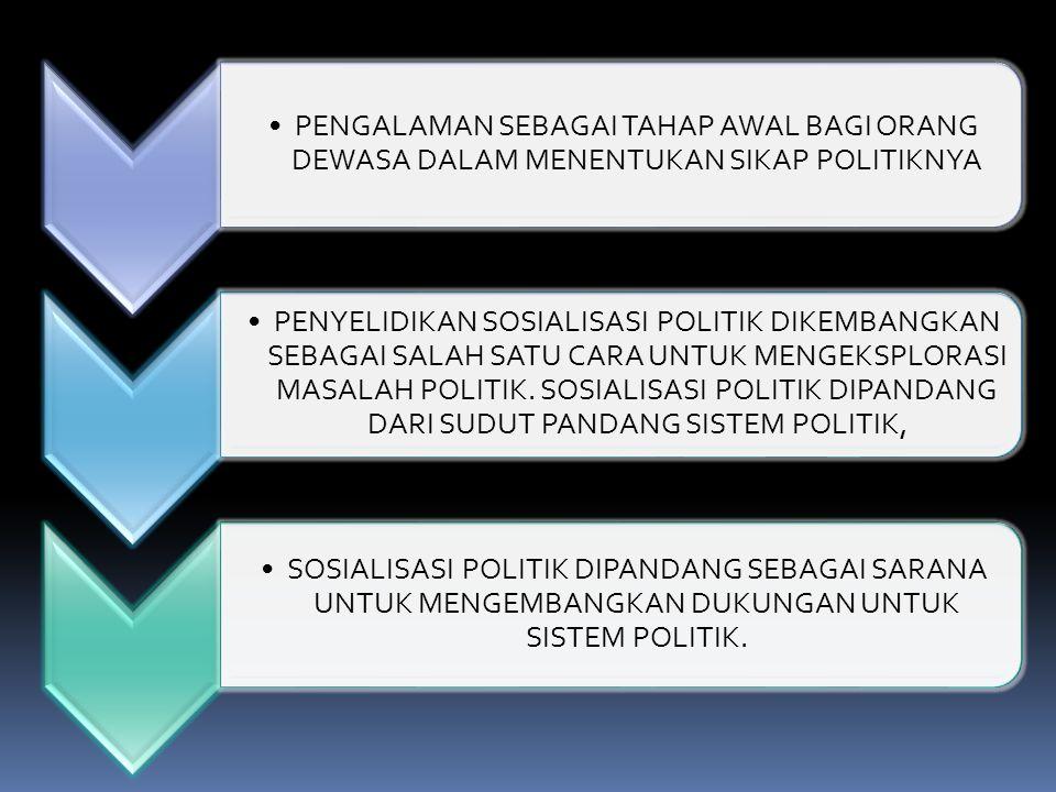 PENGALAMAN SEBAGAI TAHAP AWAL BAGI ORANG DEWASA DALAM MENENTUKAN SIKAP POLITIKNYA