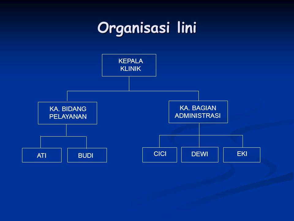 Organisasi lini KEPALA KLINIK KA. BIDANG PELAYANAN KA. BAGIAN