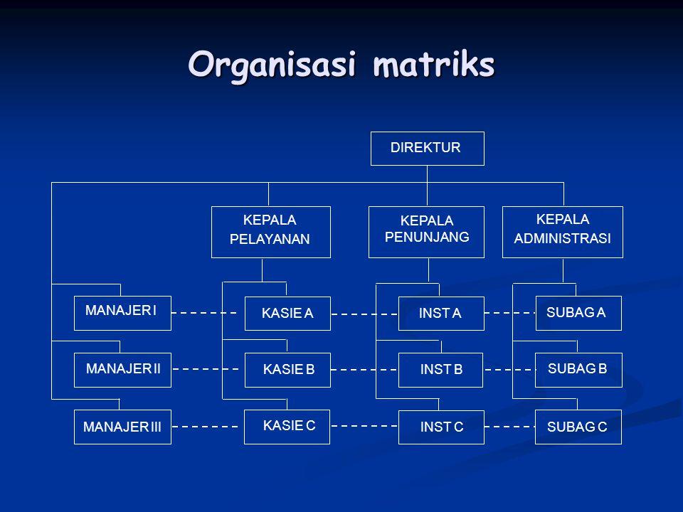 Organisasi matriks DIREKTUR KEPALA PENUNJANG KEPALA PELAYANAN KEPALA