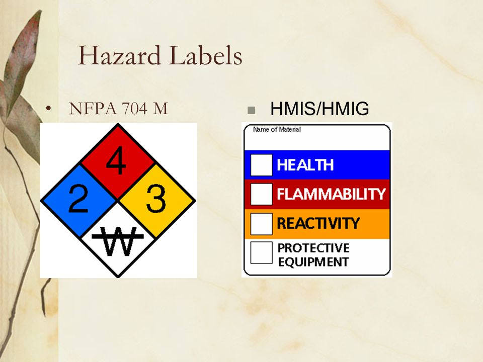 Hazard Labels NFPA 704 M HMIS/HMIG