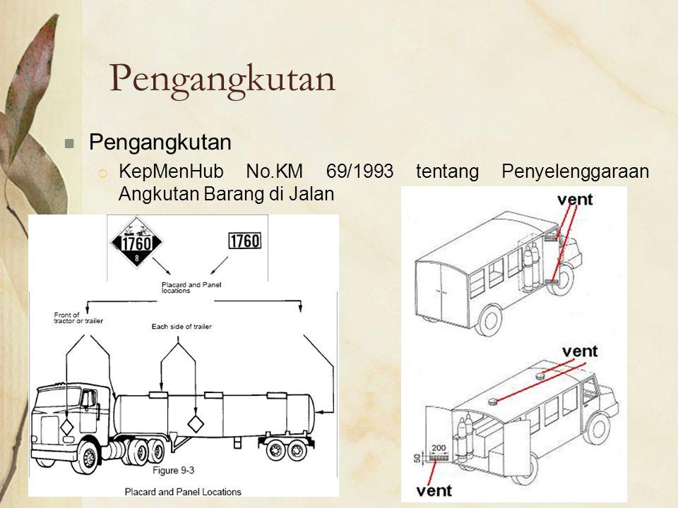 Pengangkutan Pengangkutan