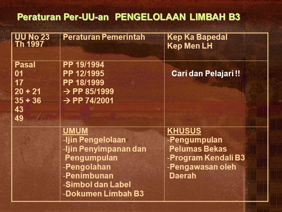 Peraturan Per-UU-an PENGELOLAAN LIMBAH B3