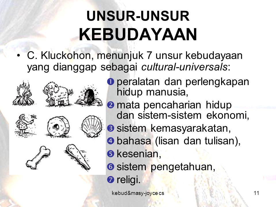 UNSUR-UNSUR KEBUDAYAAN