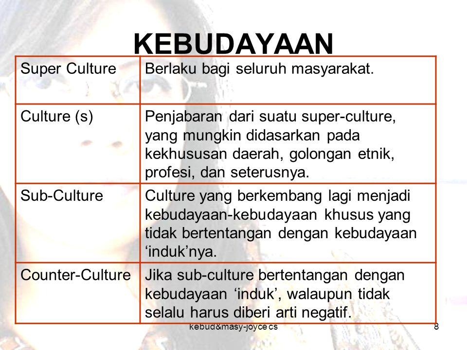 KEBUDAYAAN Super Culture Berlaku bagi seluruh masyarakat. Culture (s)