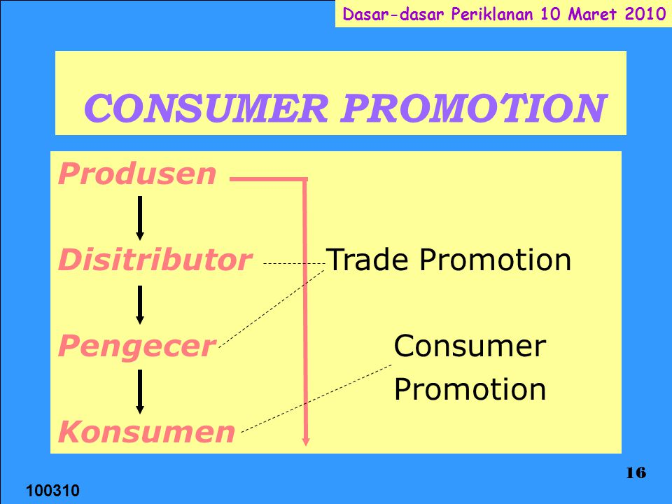 CONSUMER PROMOTION Produsen Disitributor Trade Promotion