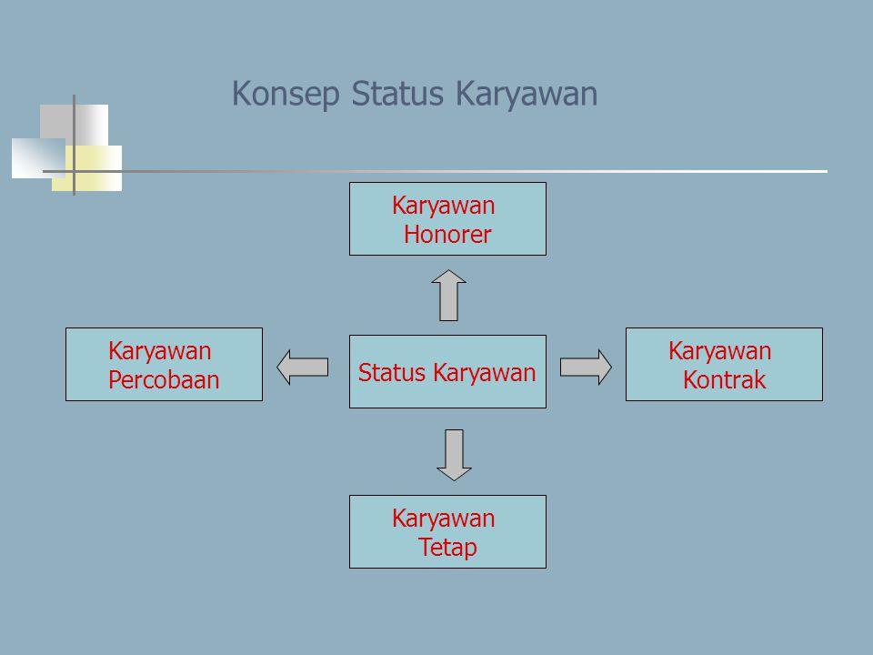 Konsep Status Karyawan