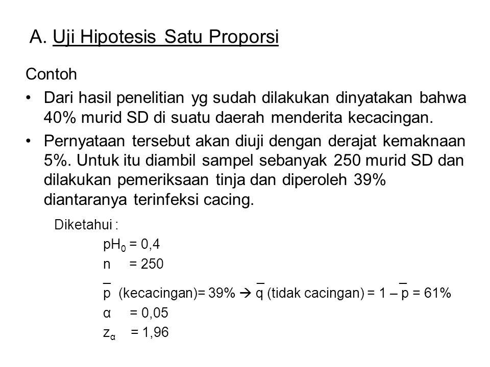 A. Uji Hipotesis Satu Proporsi