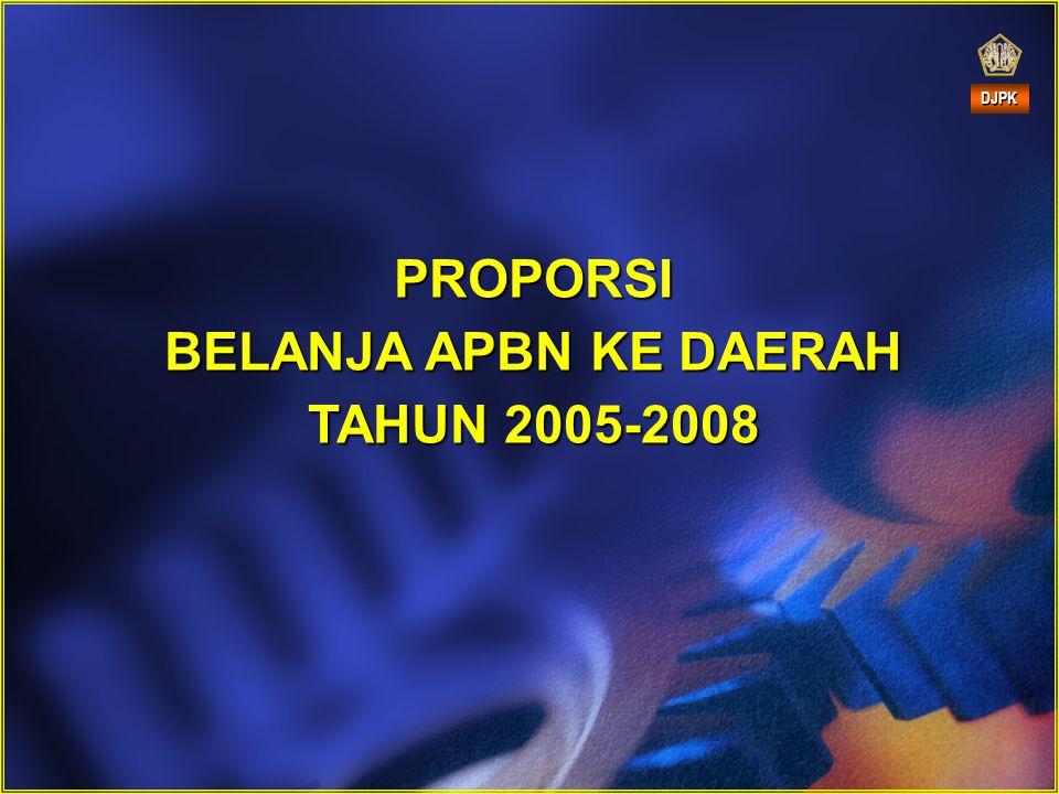 PROPORSI BELANJA APBN KE DAERAH TAHUN 2005-2008
