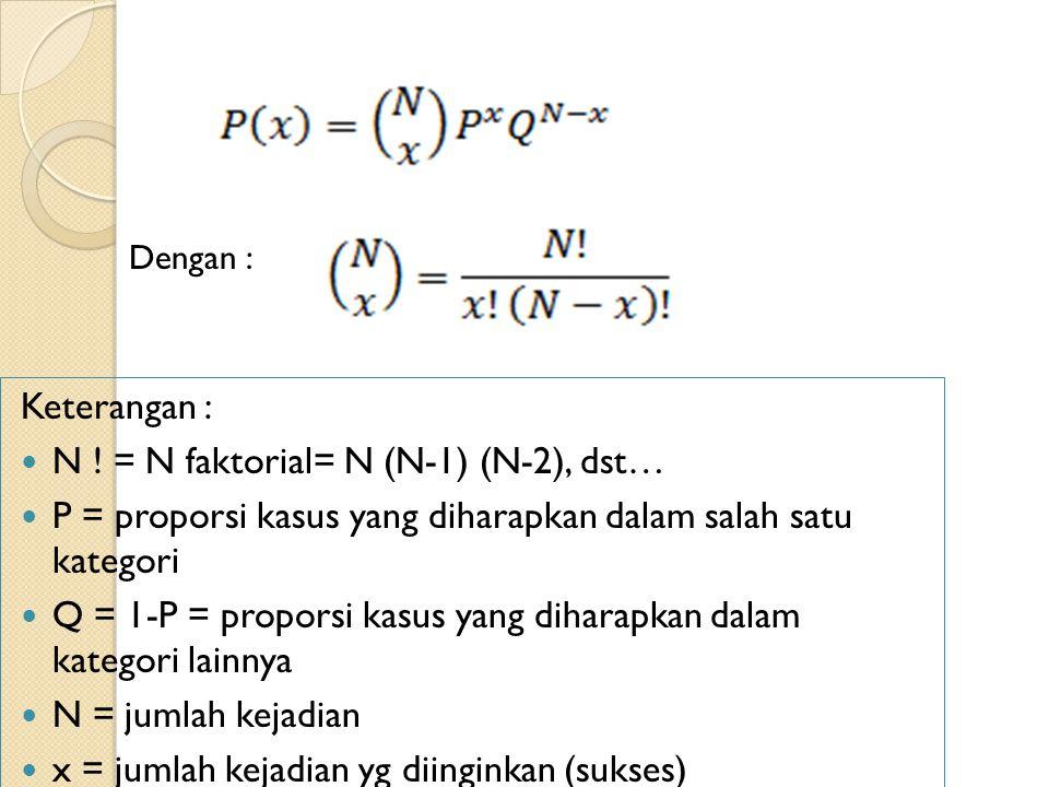 N ! = N faktorial= N (N-1) (N-2), dst…