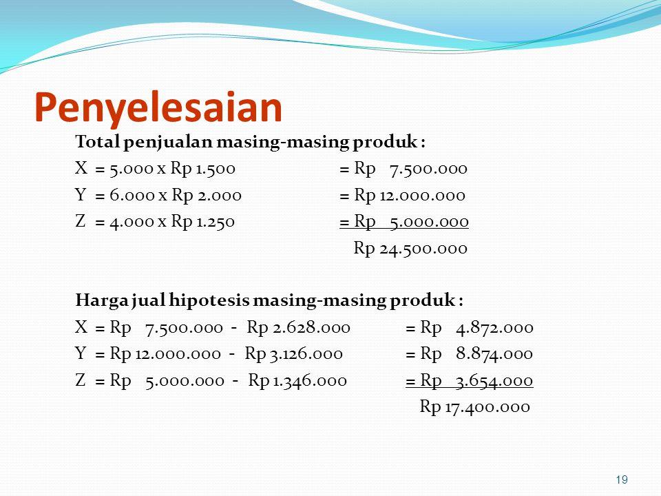 Penyelesaian Total penjualan masing-masing produk :